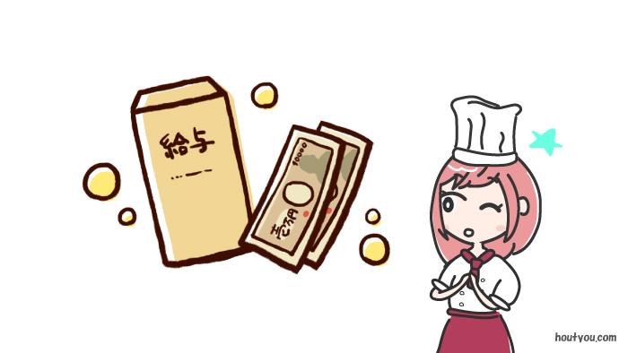 給与袋とウインクしている女性シェフ