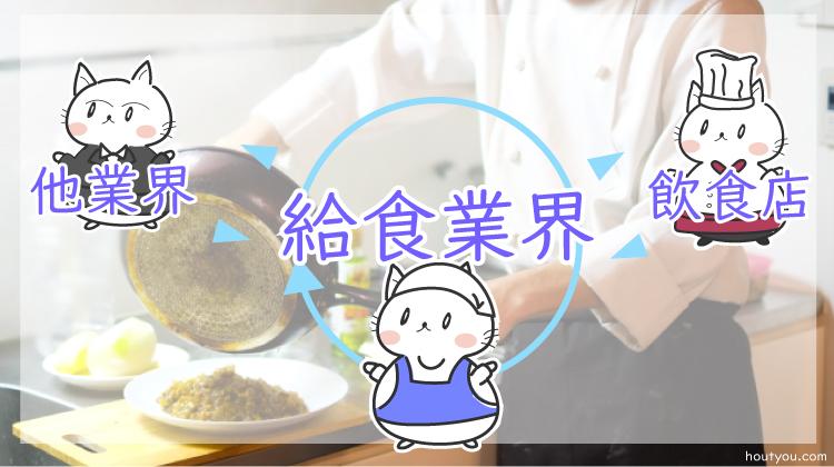 厨房で料理する人。給食業界・飲食店・他業界の関係図。